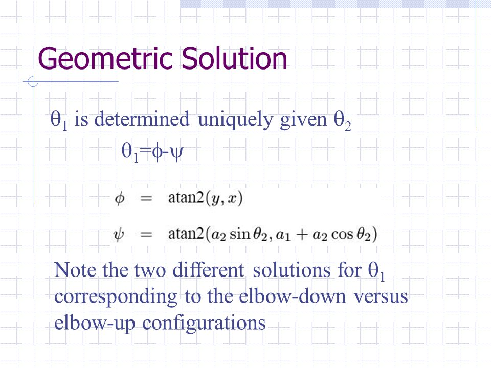 Geometric Solution q1 is determined uniquely given q2 q1=f-y