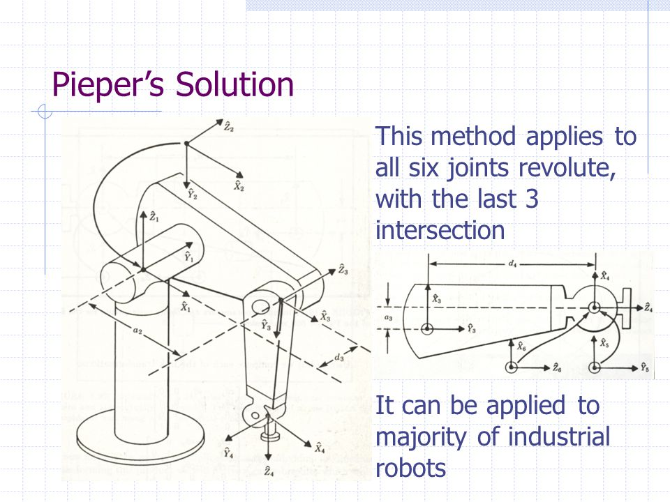 Pieper's Solution This method applies to all six joints revolute, with the last 3 intersection.