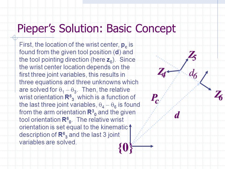 {0} Pieper's Solution: Basic Concept Z P d 5 4 6 c