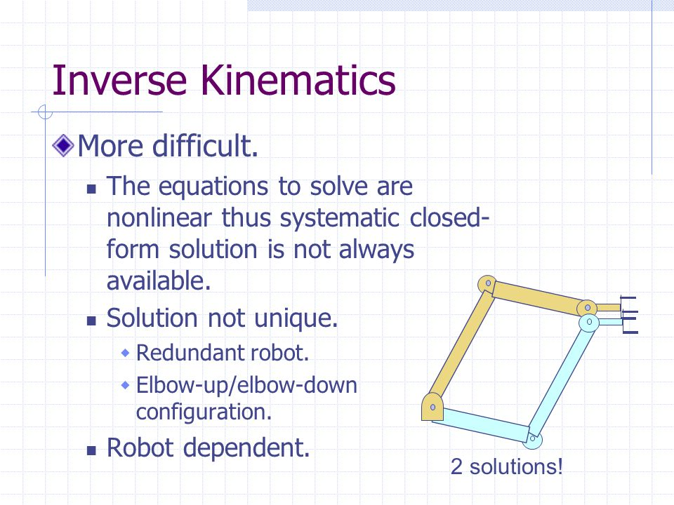 Inverse Kinematics More difficult.