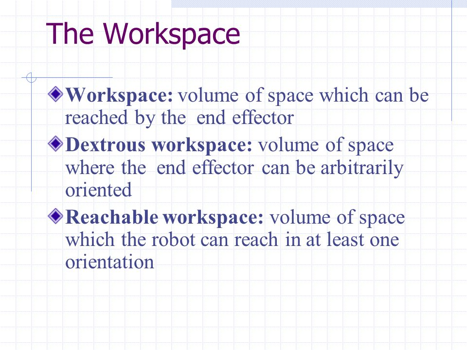 The Workspace Workspace: volume of space which can be reached by the end effector.
