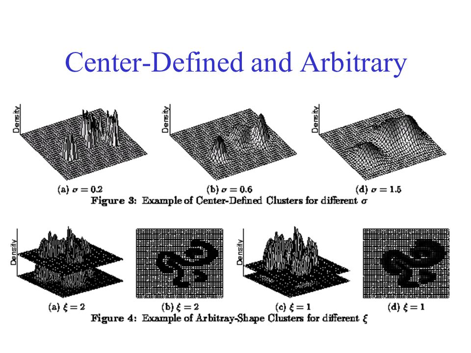Center-Defined and Arbitrary