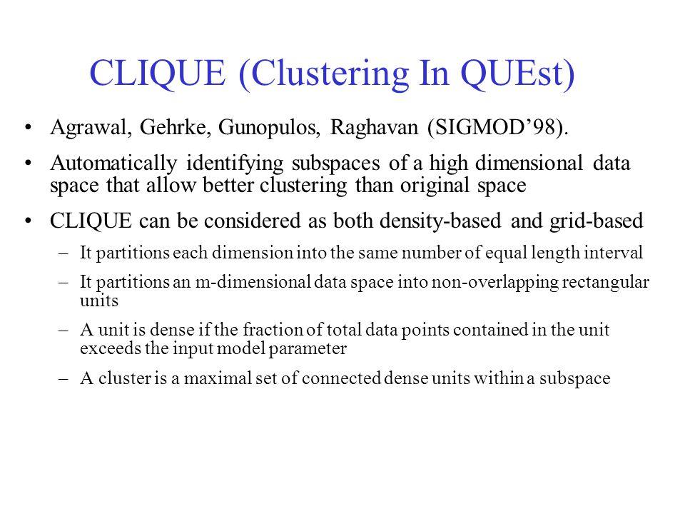 CLIQUE (Clustering In QUEst)