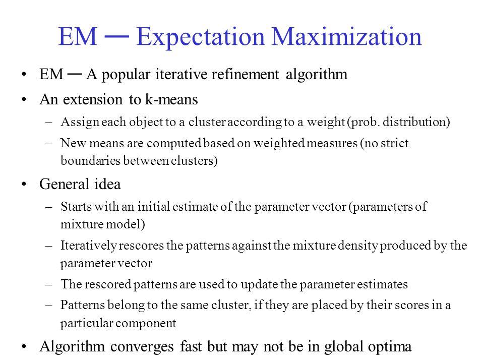 EM — Expectation Maximization
