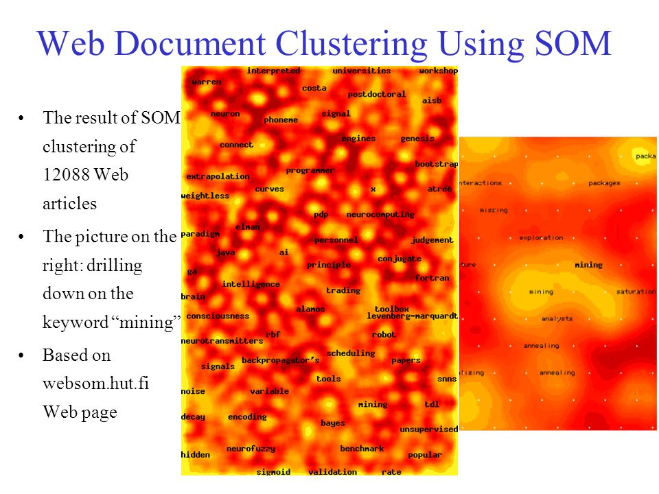 Web Document Clustering Using SOM