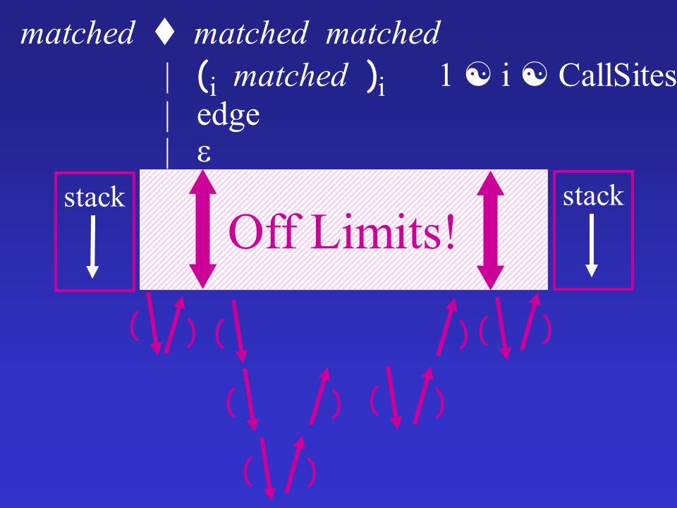 Off Limits! matched  matched matched
