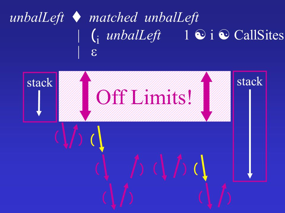 Off Limits! unbalLeft  matched unbalLeft