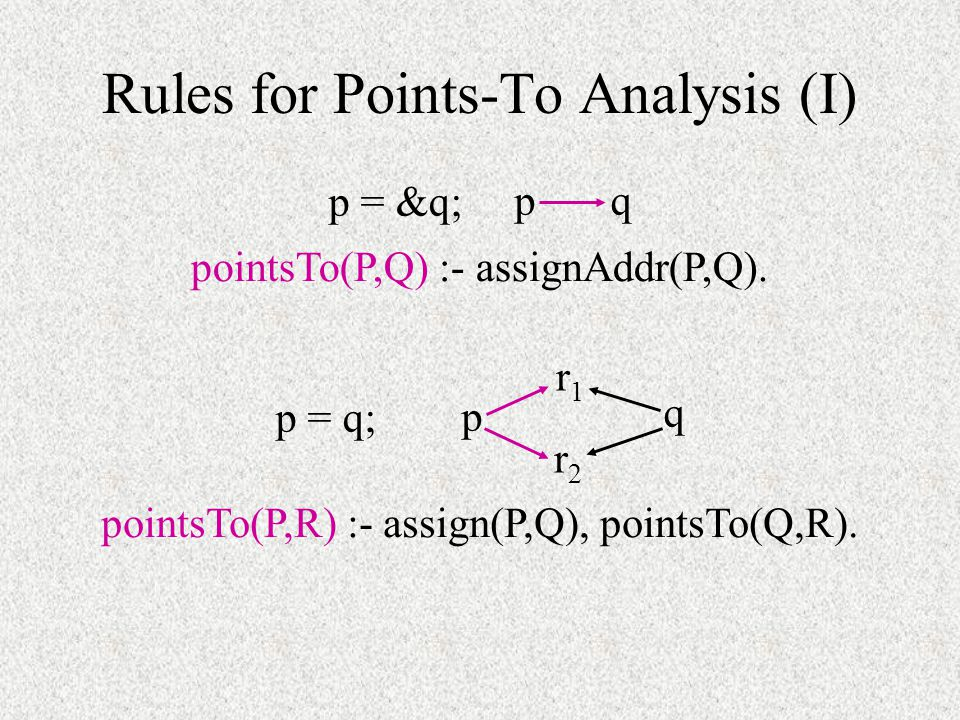 Rules for Points-To Analysis (I)