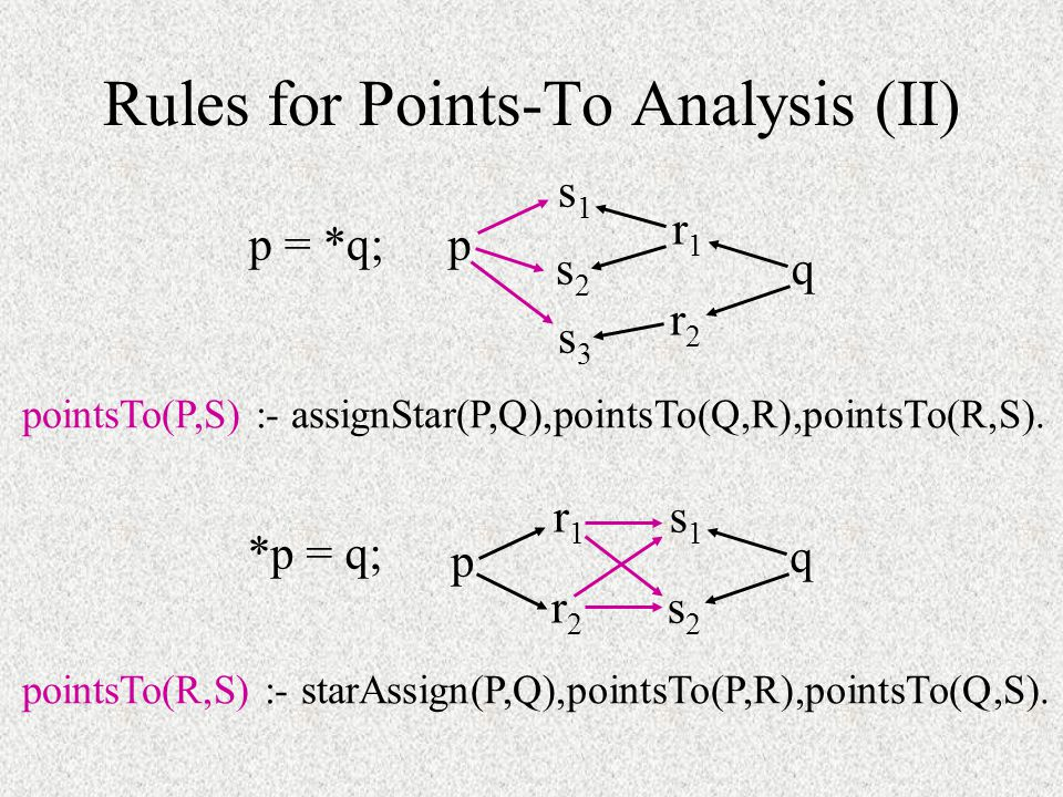 Rules for Points-To Analysis (II)