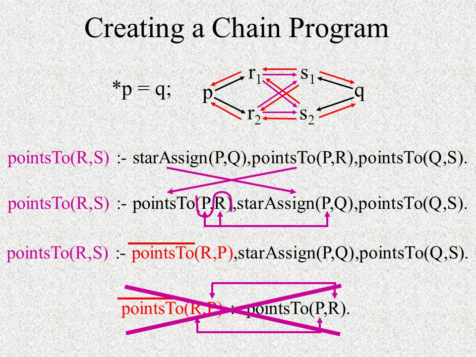 Creating a Chain Program