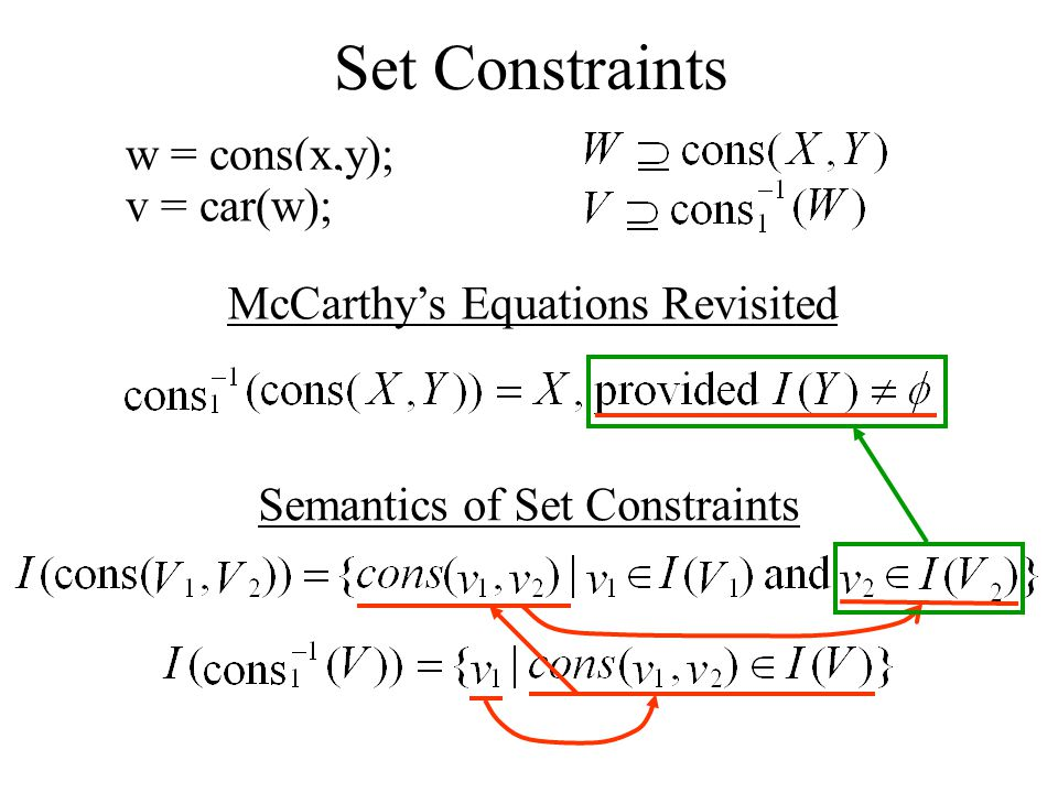 Set Constraints w = cons(x,y); v = car(w);