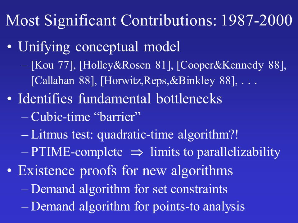 Most Significant Contributions: 1987-2000