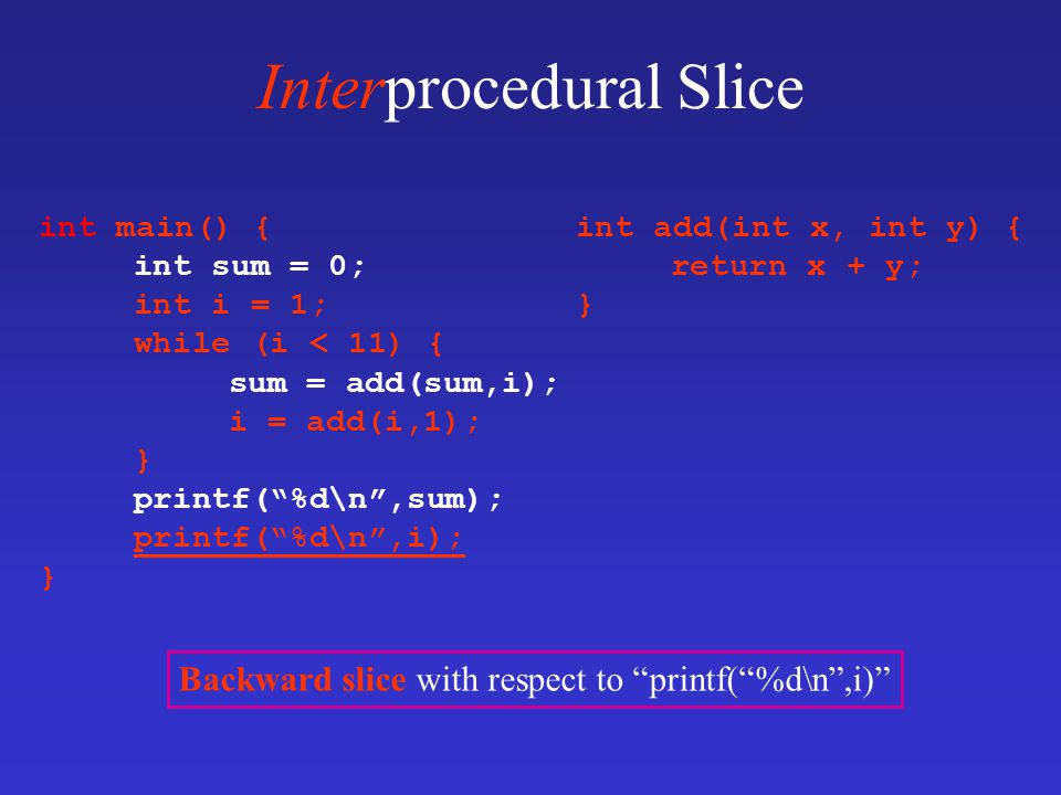 Interprocedural Slice