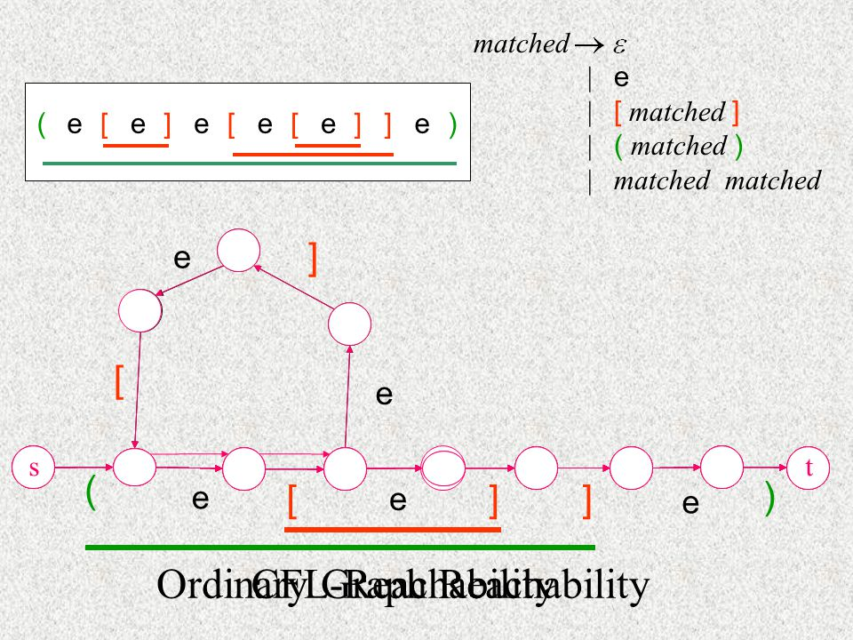 Ordinary Graph Reachability