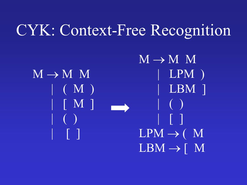 CYK: Context-Free Recognition