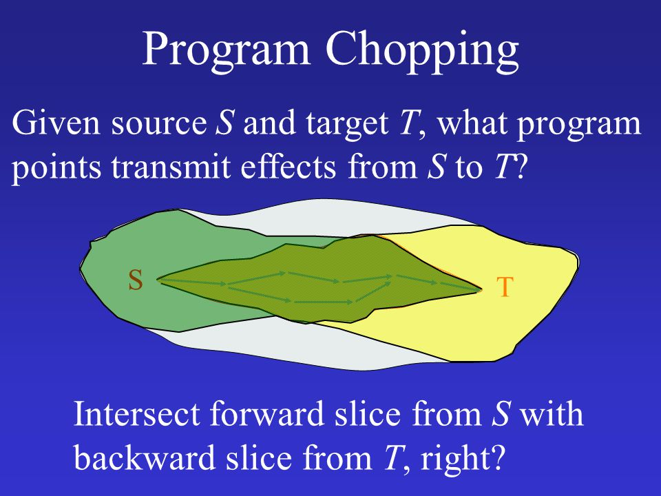 Program Chopping Given source S and target T, what program points transmit effects from S to T S.