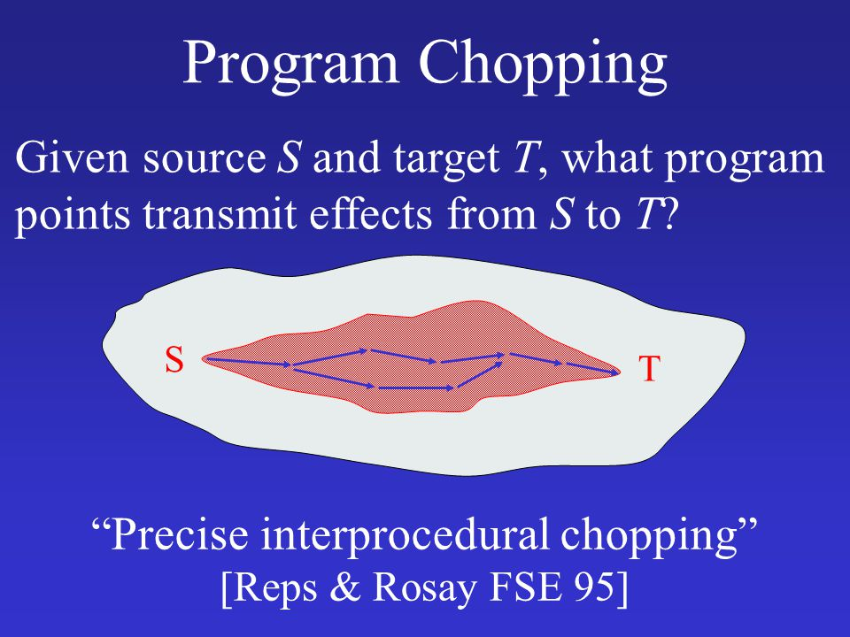 Precise interprocedural chopping