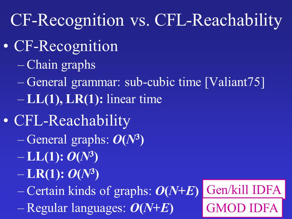 CF-Recognition vs. CFL-Reachability