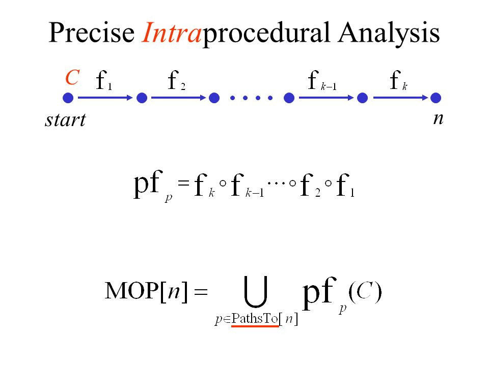 Precise Intraprocedural Analysis