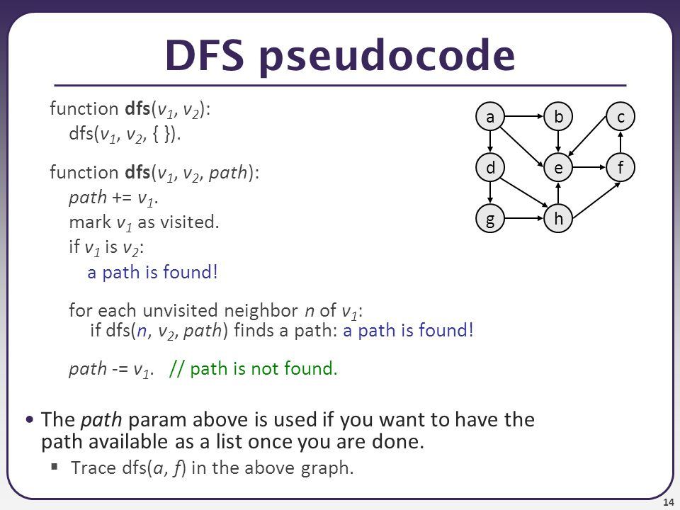 DFS pseudocode function dfs(v1, v2): dfs(v1, v2, { }). function dfs(v1, v2, path): path += v1. mark v1 as visited.