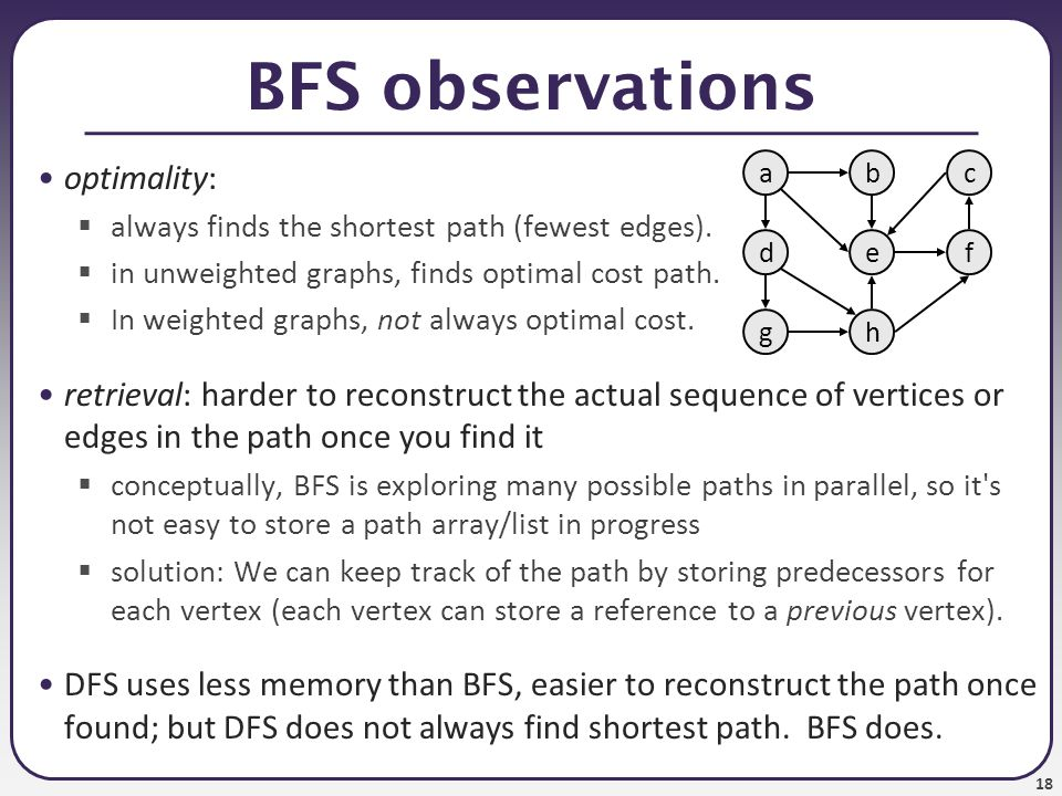 BFS observations optimality:
