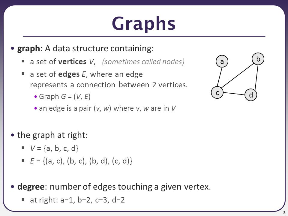 Graphs graph: A data structure containing: the graph at right: