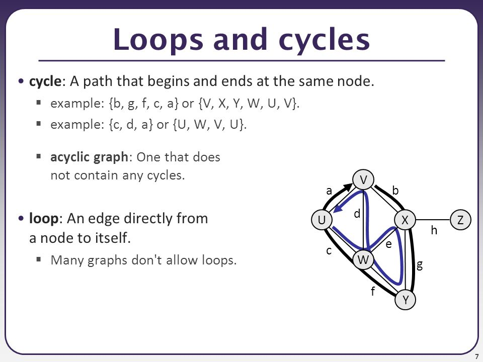 Loops and cycles cycle: A path that begins and ends at the same node.