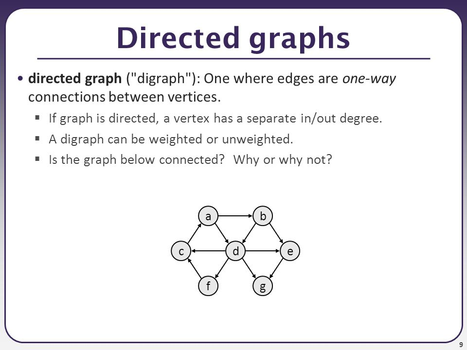 Directed graphs directed graph ( digraph ): One where edges are one-way connections between vertices.