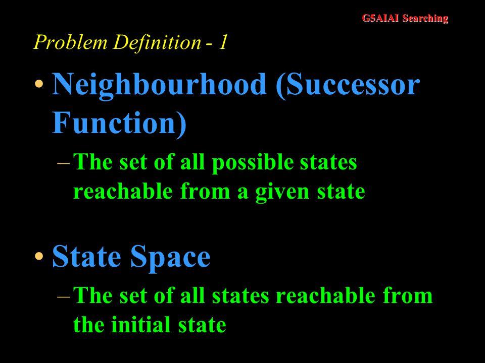 Neighbourhood (Successor Function)