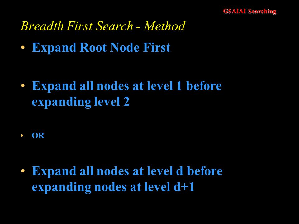 Breadth First Search - Method