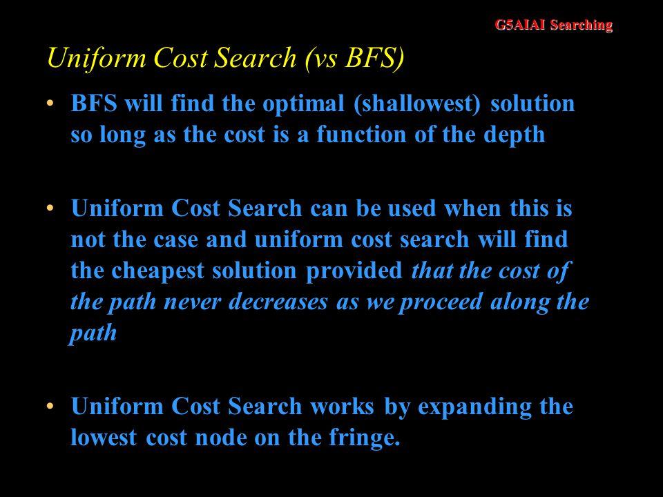 Uniform Cost Search (vs BFS)