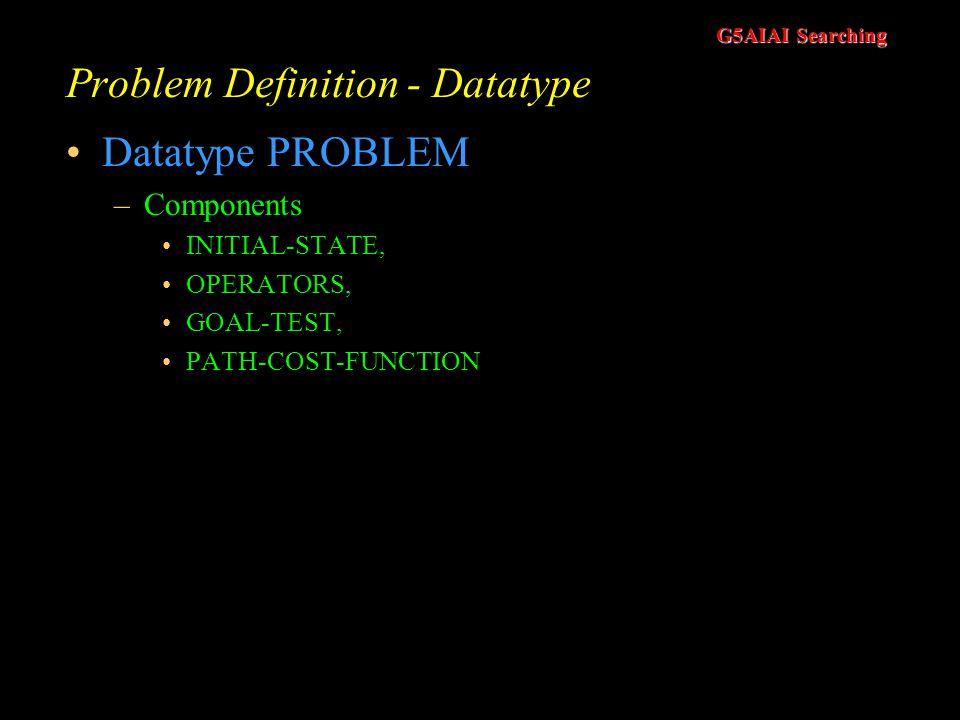Problem Definition - Datatype