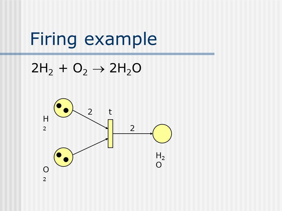 Firing example 2H2 + O2  2H2O 2 t H2 2 H2O O2
