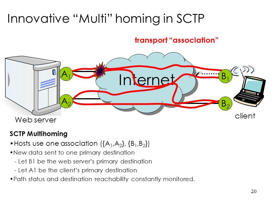 Innovative Multi homing in SCTP