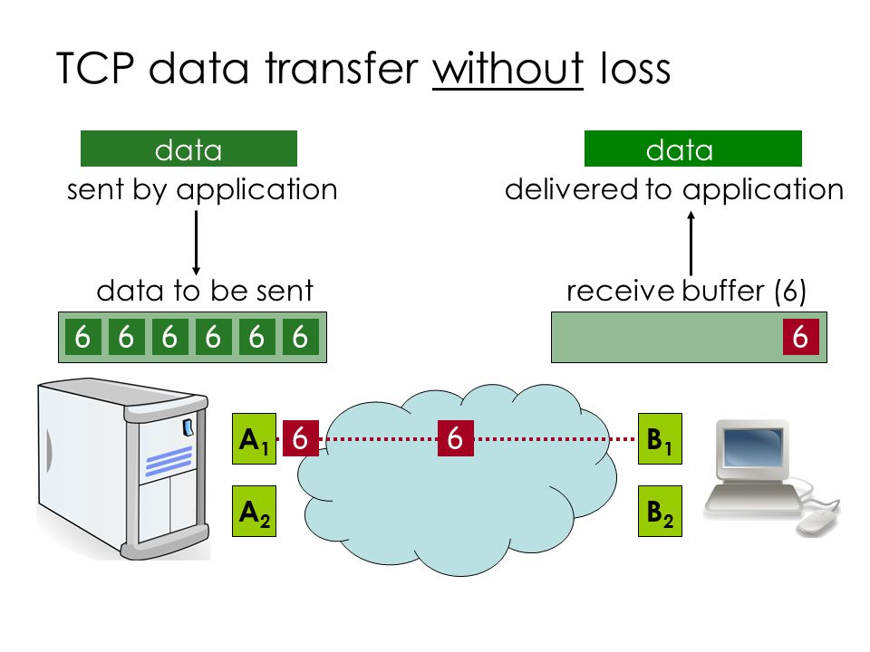 TCP data transfer without loss