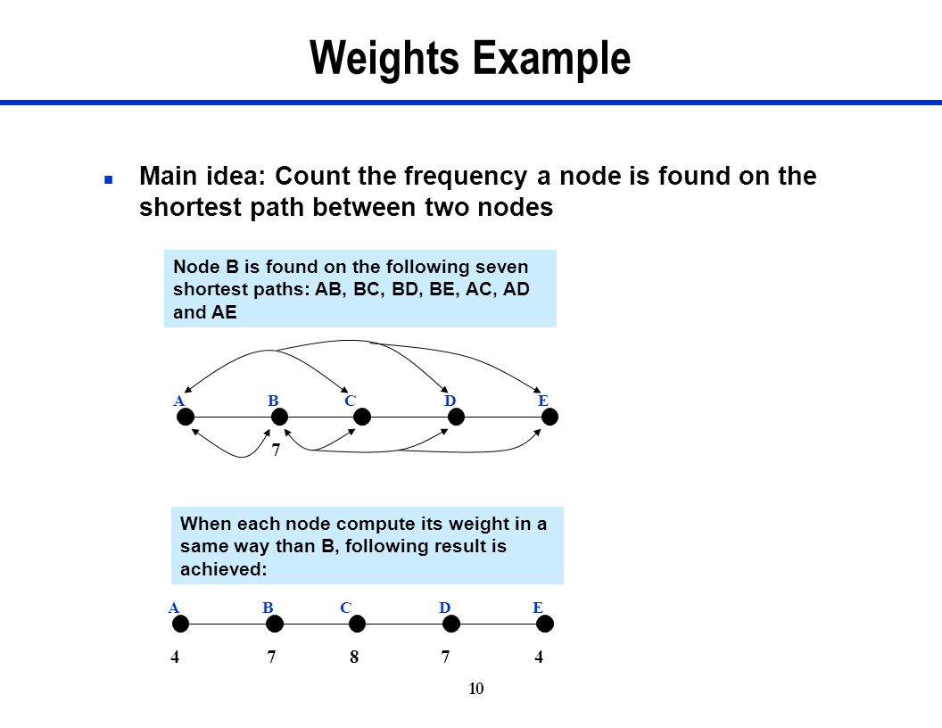 Weights Example Main idea: Count the frequency a node is found on the shortest path between two nodes.