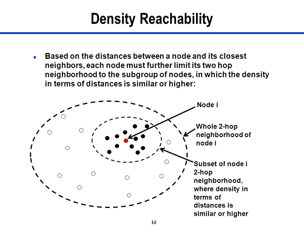 Density Reachability
