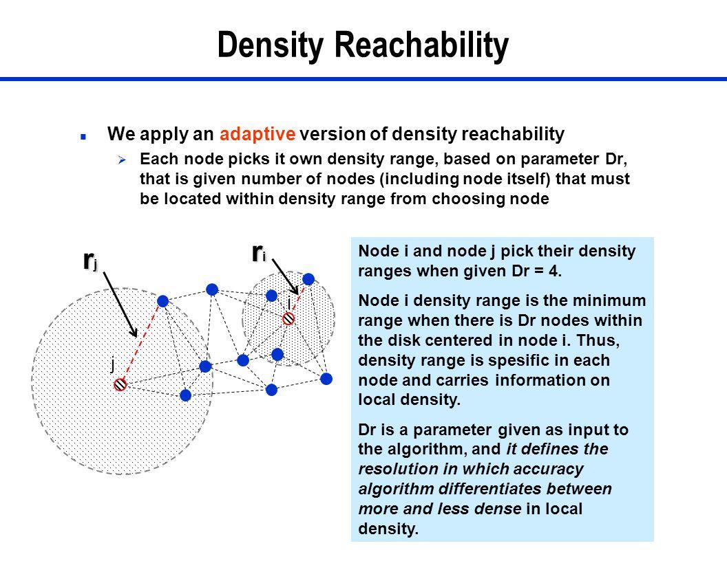 Density Reachability ri rj