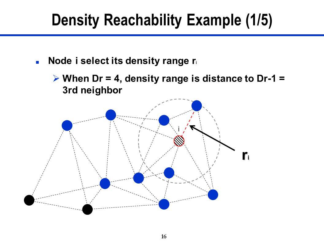 Density Reachability Example (1/5)