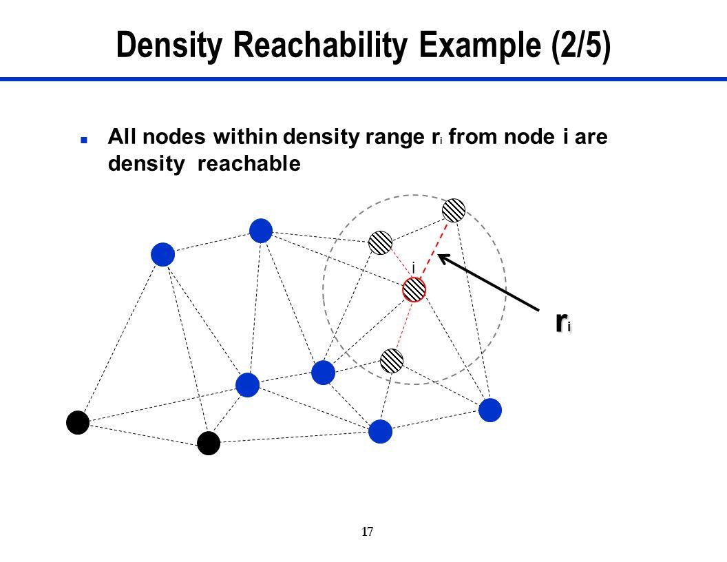 Density Reachability Example (2/5)