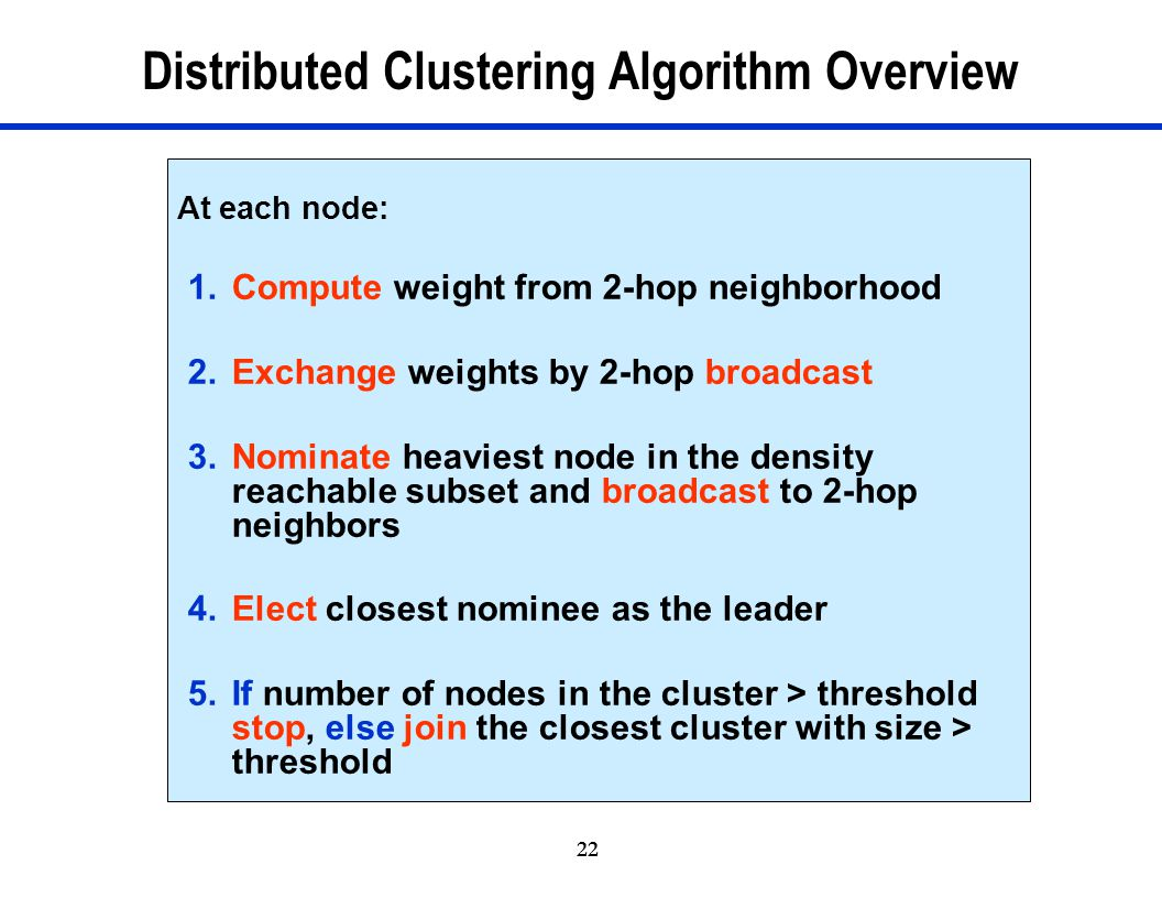 Distributed Clustering Algorithm Overview