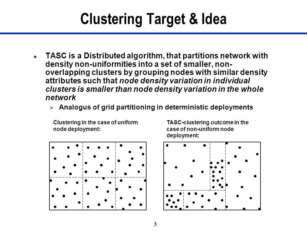 Clustering Target & Idea