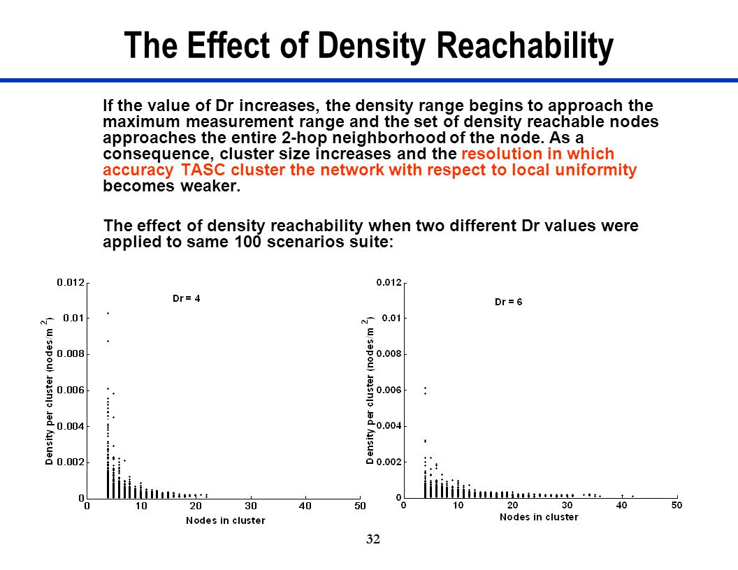 The Effect of Density Reachability