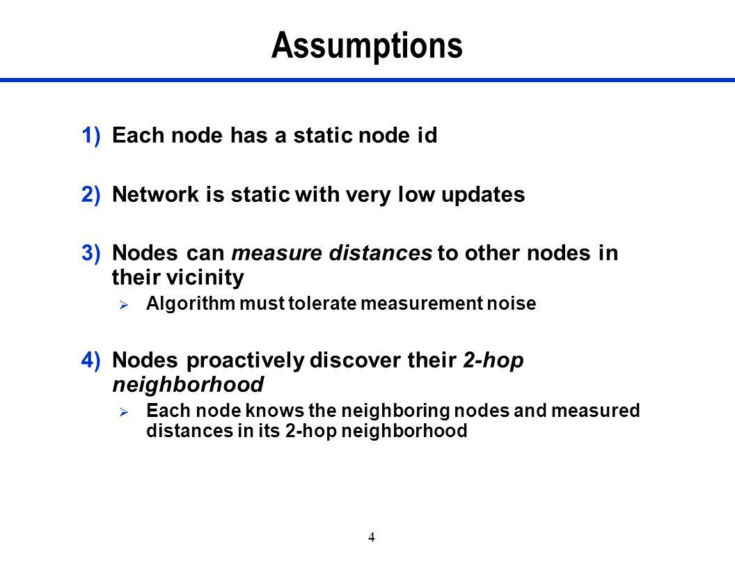 Assumptions Each node has a static node id
