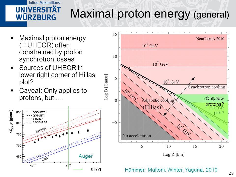 Maximal proton energy (general)