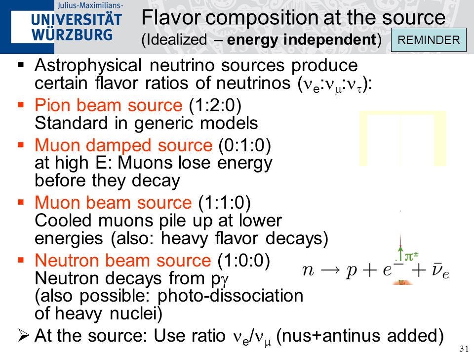 Flavor composition at the source (Idealized – energy independent)