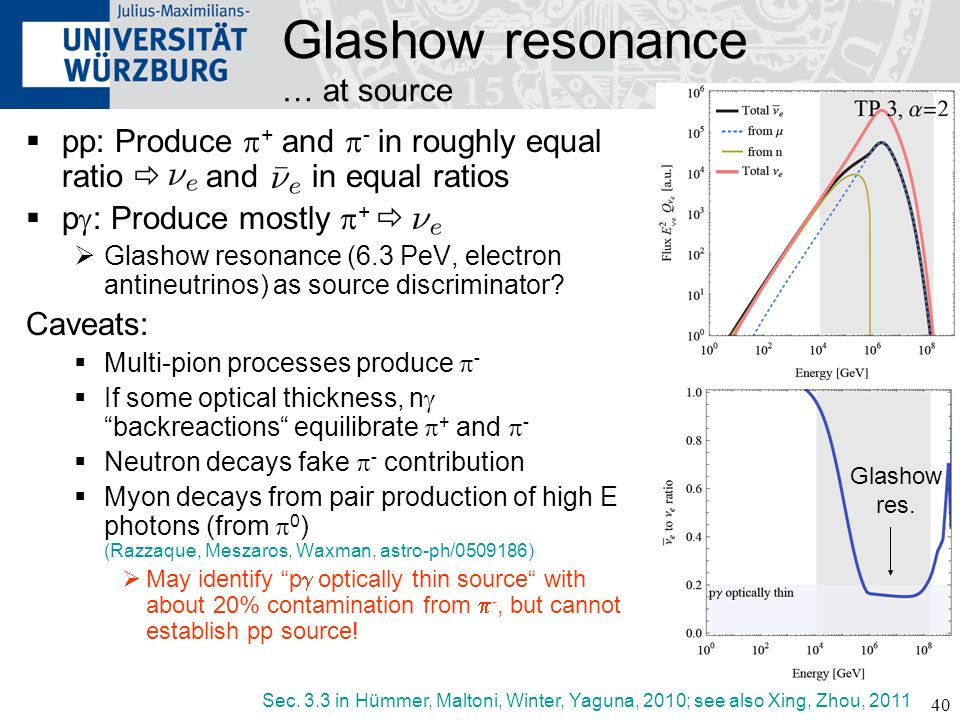 Glashow resonance … at source