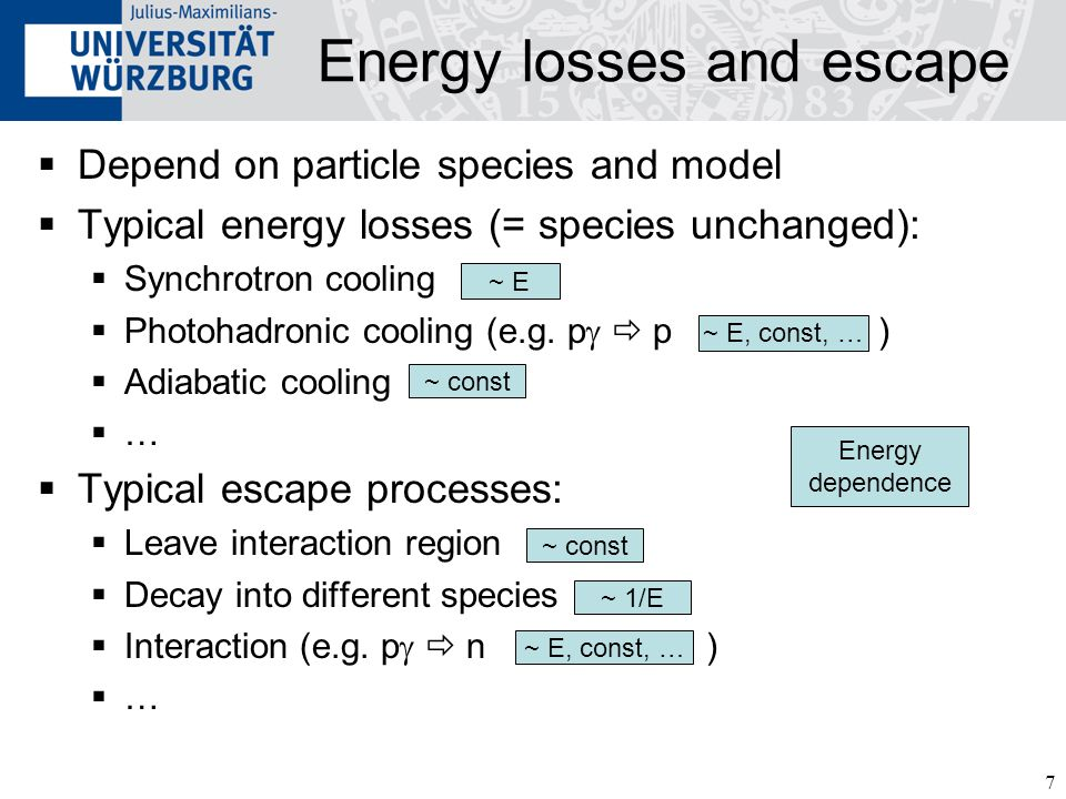 Energy losses and escape