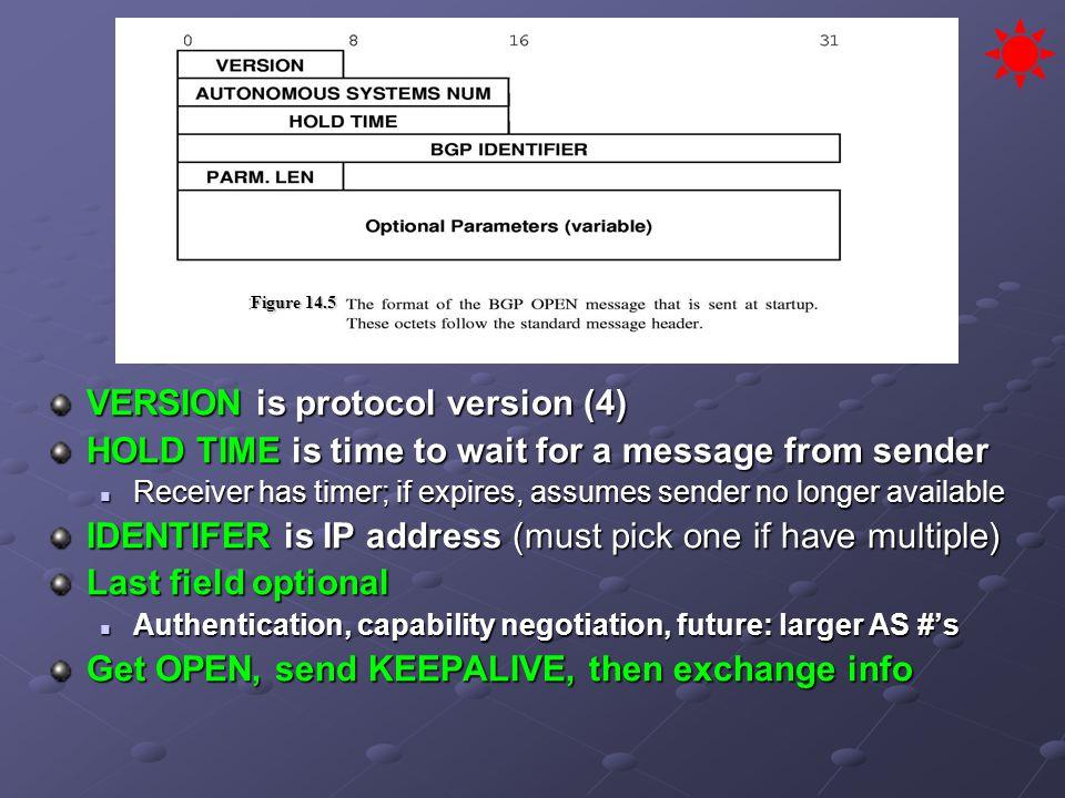 VERSION is protocol version (4)