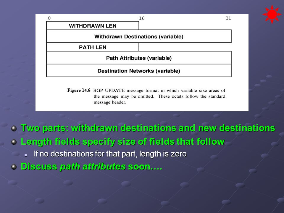 Two parts: withdrawn destinations and new destinations
